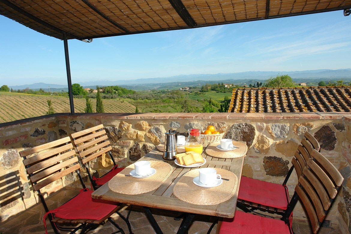 Agritourism in Tuscany for Sale